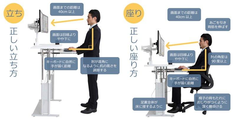 PC作業の姿勢