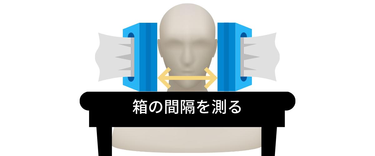 顔の幅測り方
