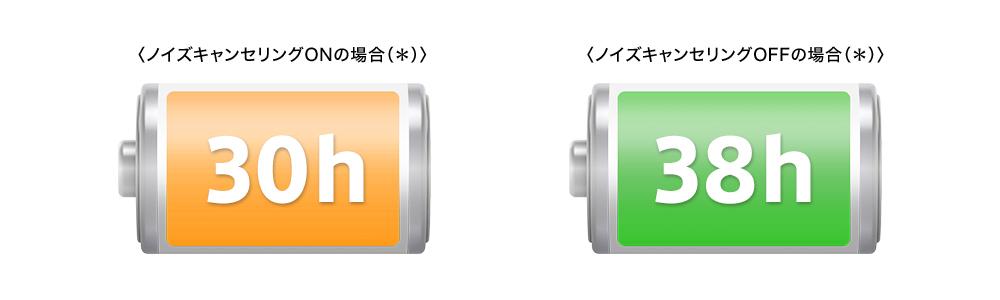 WH-1000XM4バッテリー