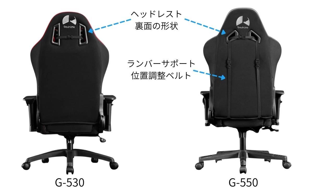 Bauhutte G-530とG-550バックデザイン