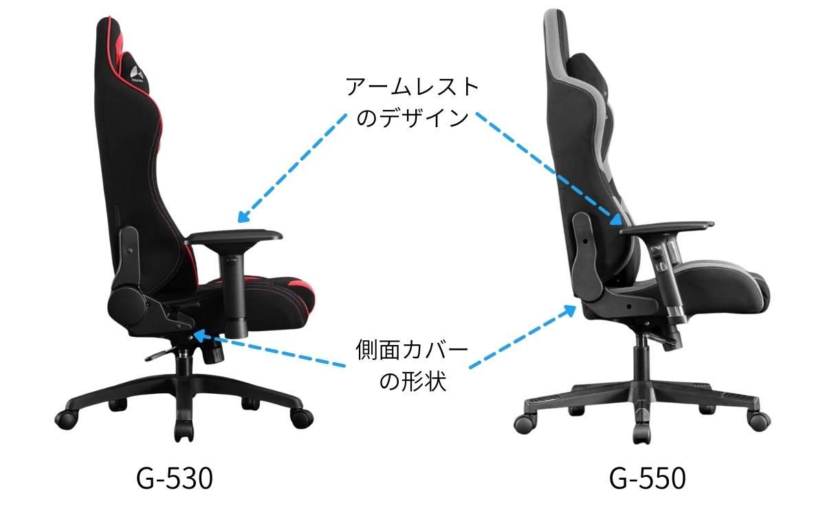 Bauhutte G-530とG-550サイドデザイン
