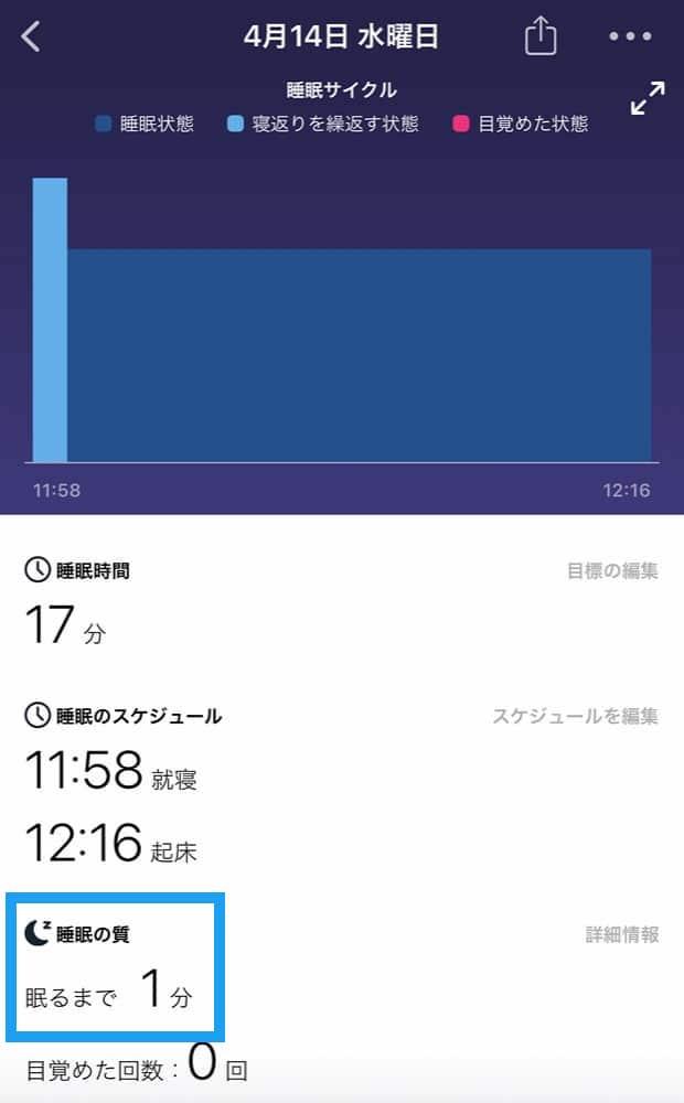 Fitbit昼寝データ①