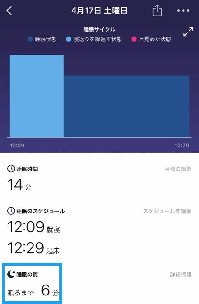 Fitbit昼寝データ②