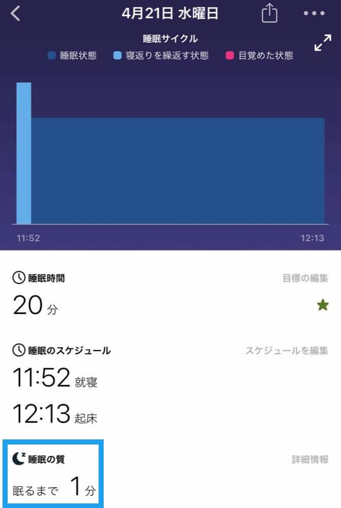 Fitbit昼寝データ③