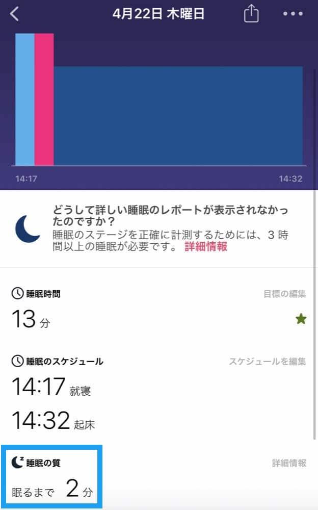 Fitbit昼寝データ④