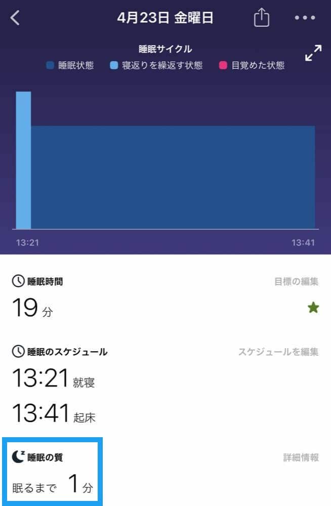 Fitbit昼寝データ⑤