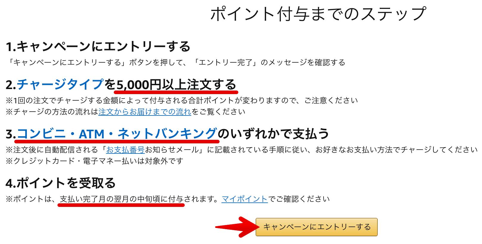 Amazonギフトポイント付与キャンペーン