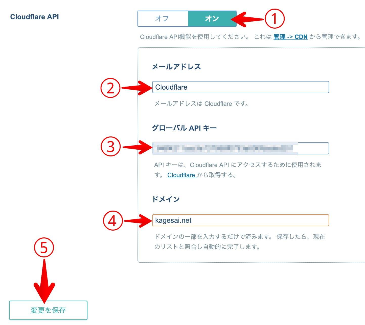 LiteSpeed Cache CloudflareAPI設定