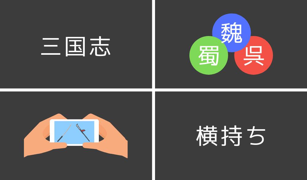 横持ちの三国志アプリを楽しむならこれ・正統派10作品を紹介