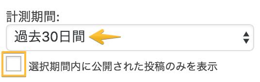 WordPress Popular Postsウィジェット計測期間