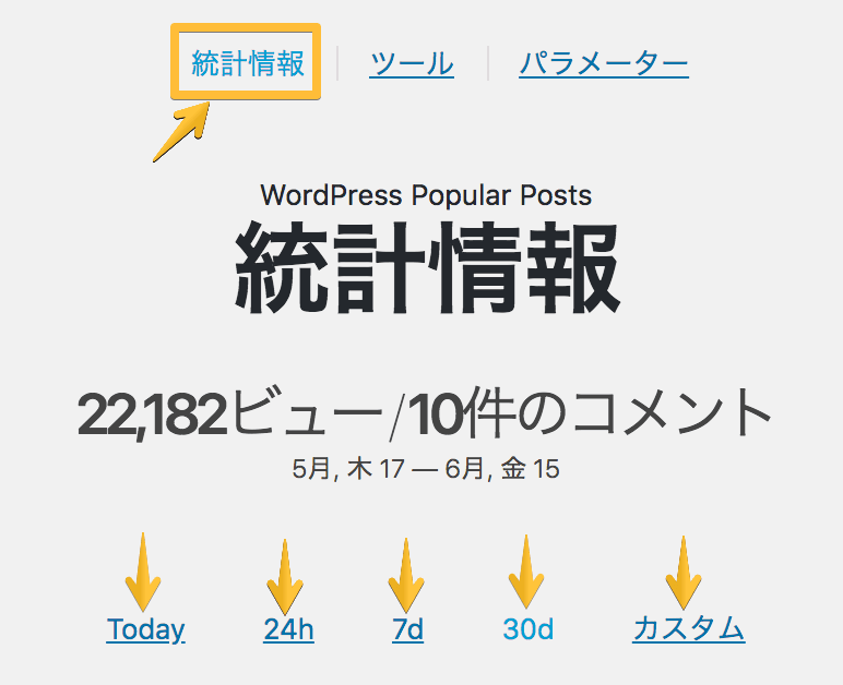 WordPress Popular Posts統計情報